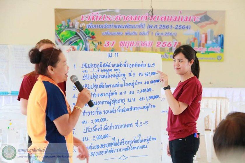เวทีประชาคมตำบลแม่เมาะ ปี 2561 – 2564